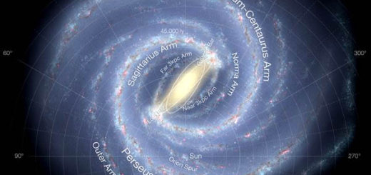 地球は偶然にできたのか (2) ~宇宙の中の絶妙な配置~